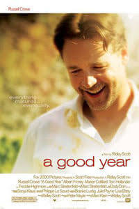 couples_coordinate_best_travel_movies_a_good_year